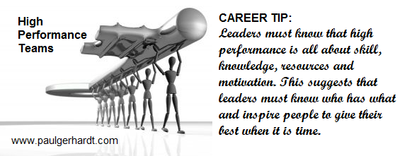 https://leadershiplessonsblogdotcom.files.wordpress.com/2014/08/highperformingteams.png